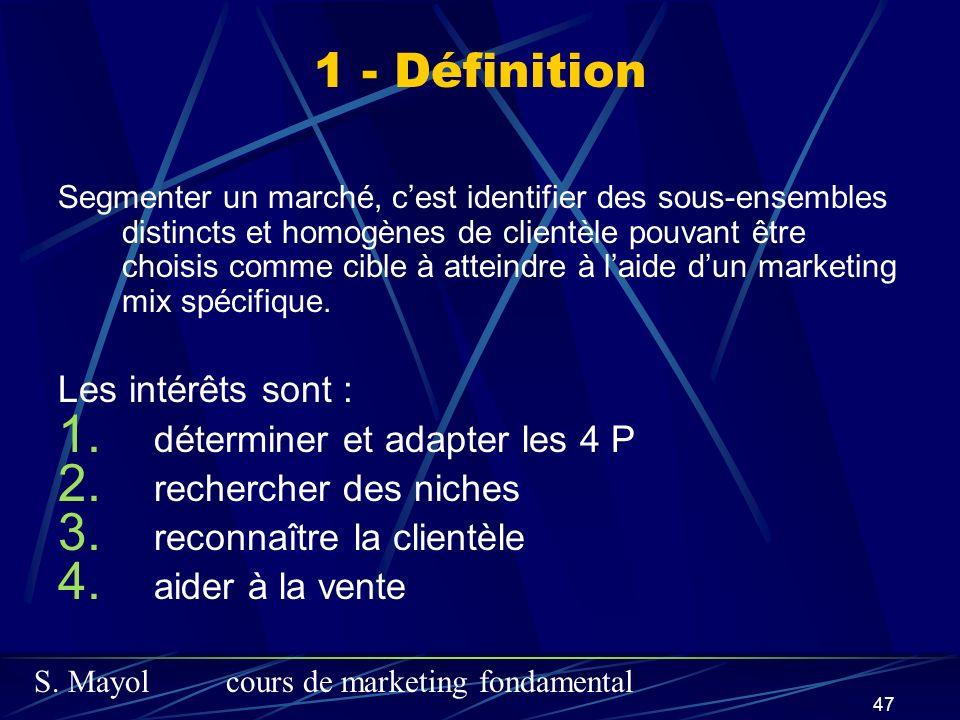 1 - Définition Les intérêts sont : déterminer et adapter les 4 P