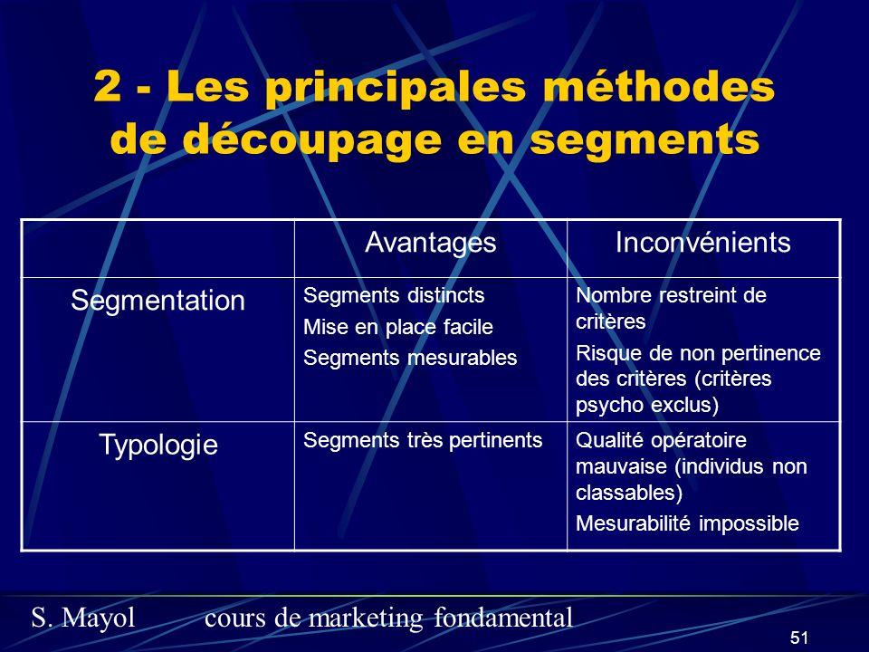 2 - Les principales méthodes de découpage en segments