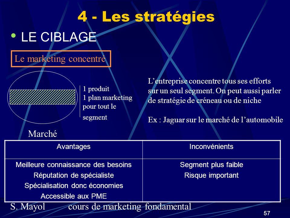 4 - Les stratégies LE CIBLAGE Le marketing concentré Marché
