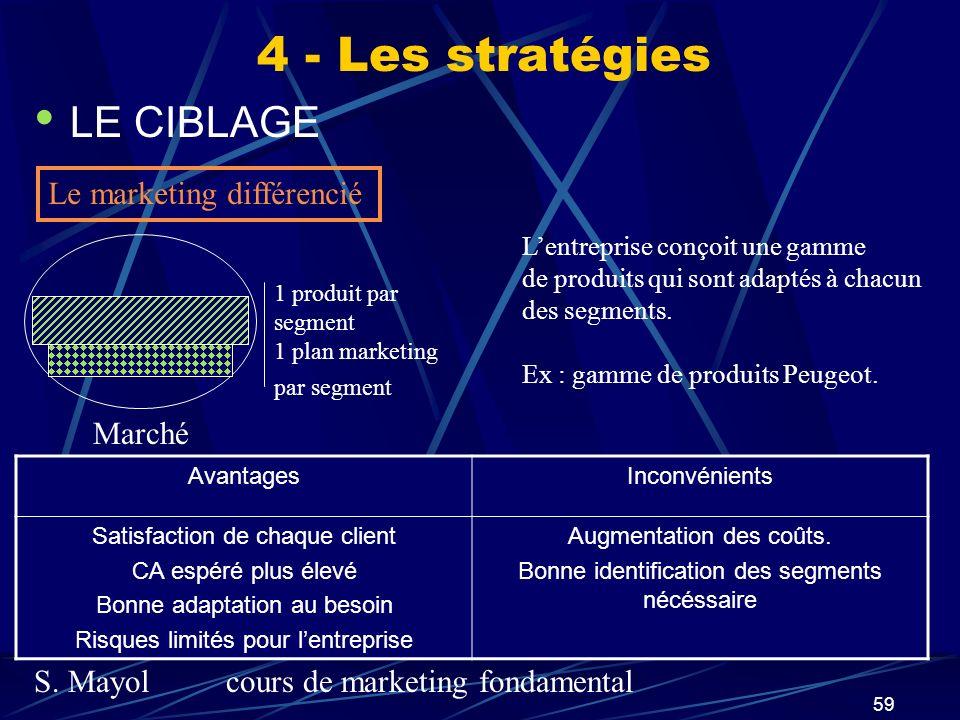 4 - Les stratégies LE CIBLAGE Le marketing différencié Marché