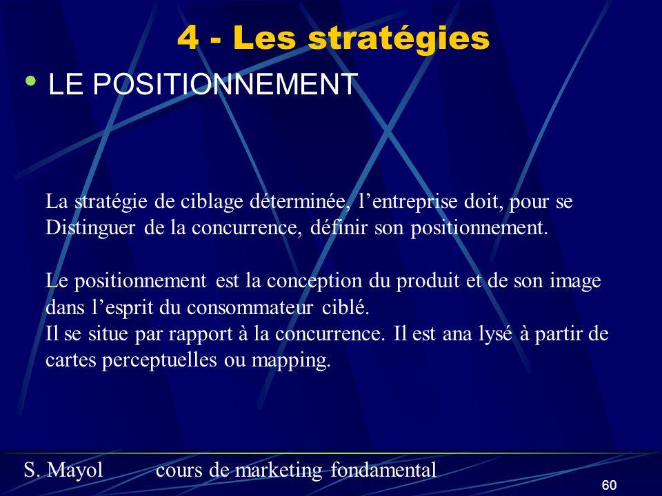 4 - Les stratégies LE POSITIONNEMENT