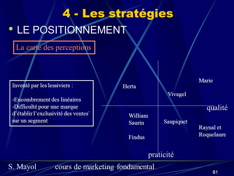 4 - Les stratégies LE POSITIONNEMENT La carte des perceptions qualité