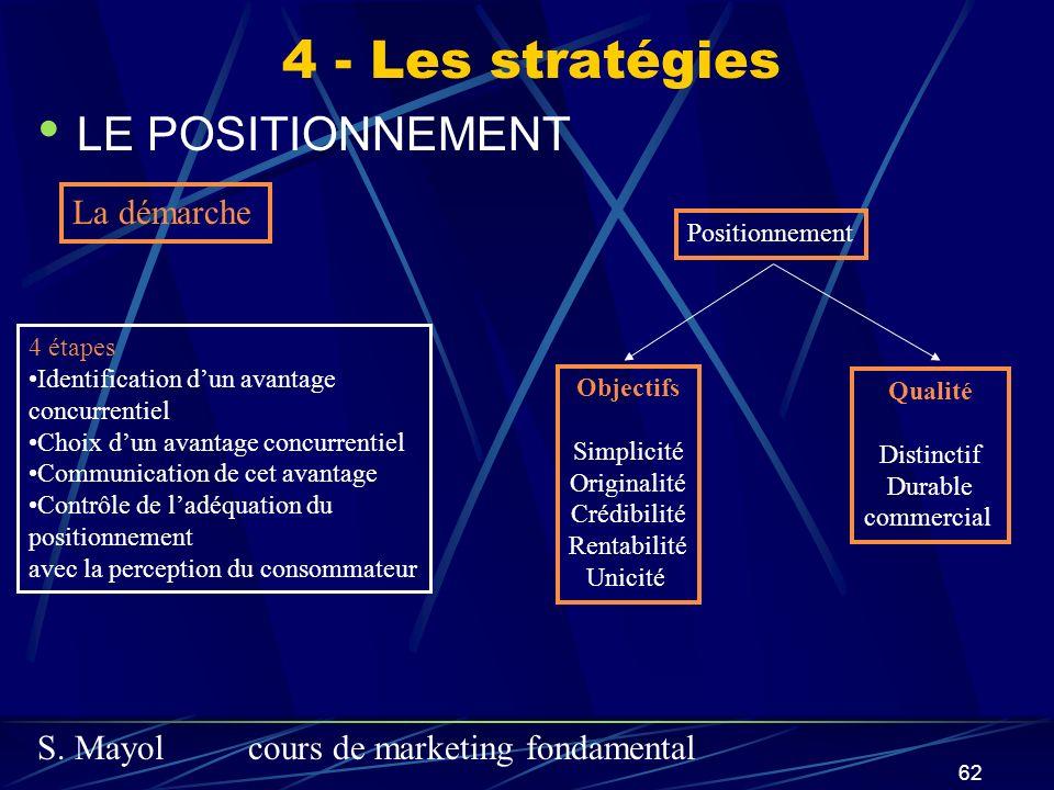 4 - Les stratégies LE POSITIONNEMENT La démarche Positionnement