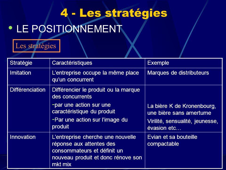 4 - Les stratégies LE POSITIONNEMENT Les stratégies Stratégie