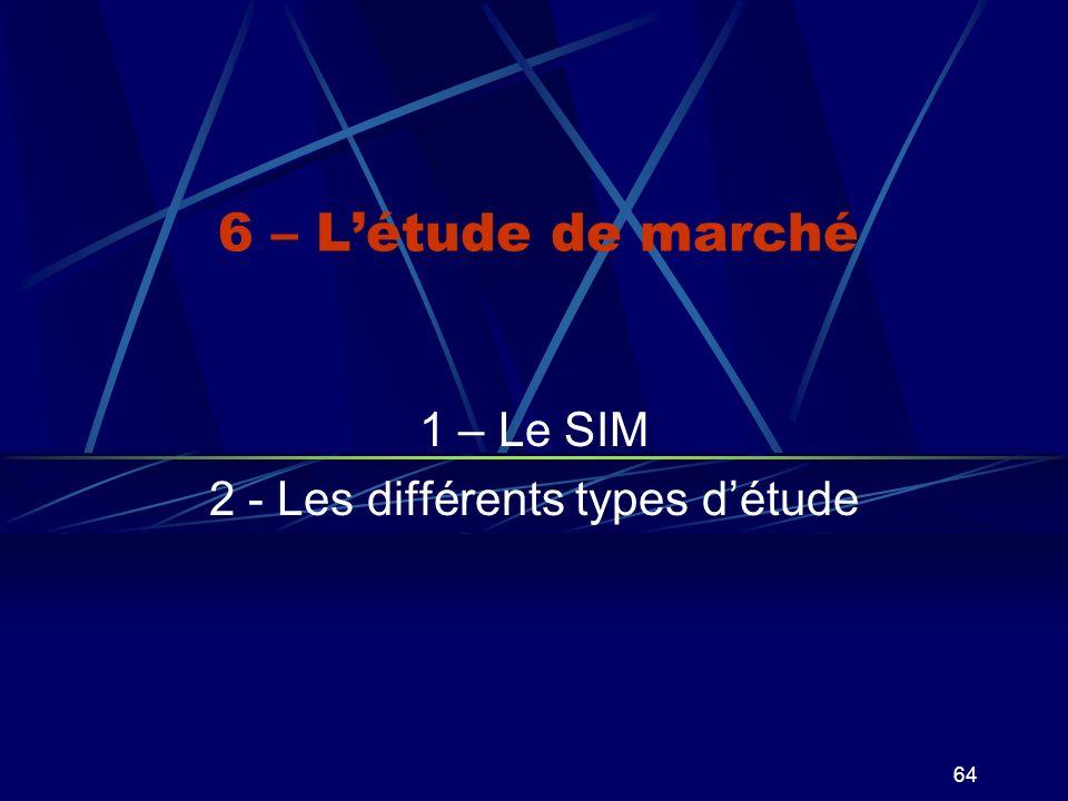 1 – Le SIM 2 - Les différents types d'étude