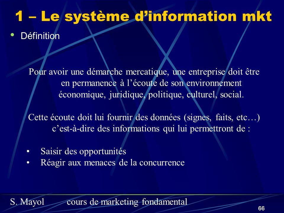 1 – Le système d'information mkt