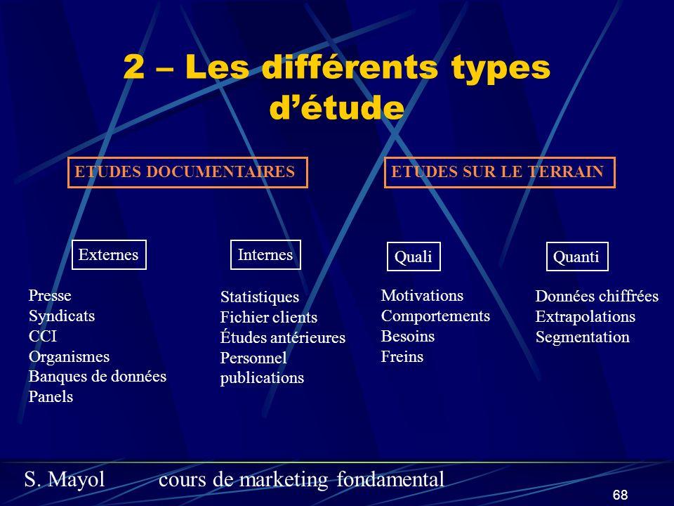 2 – Les différents types d'étude