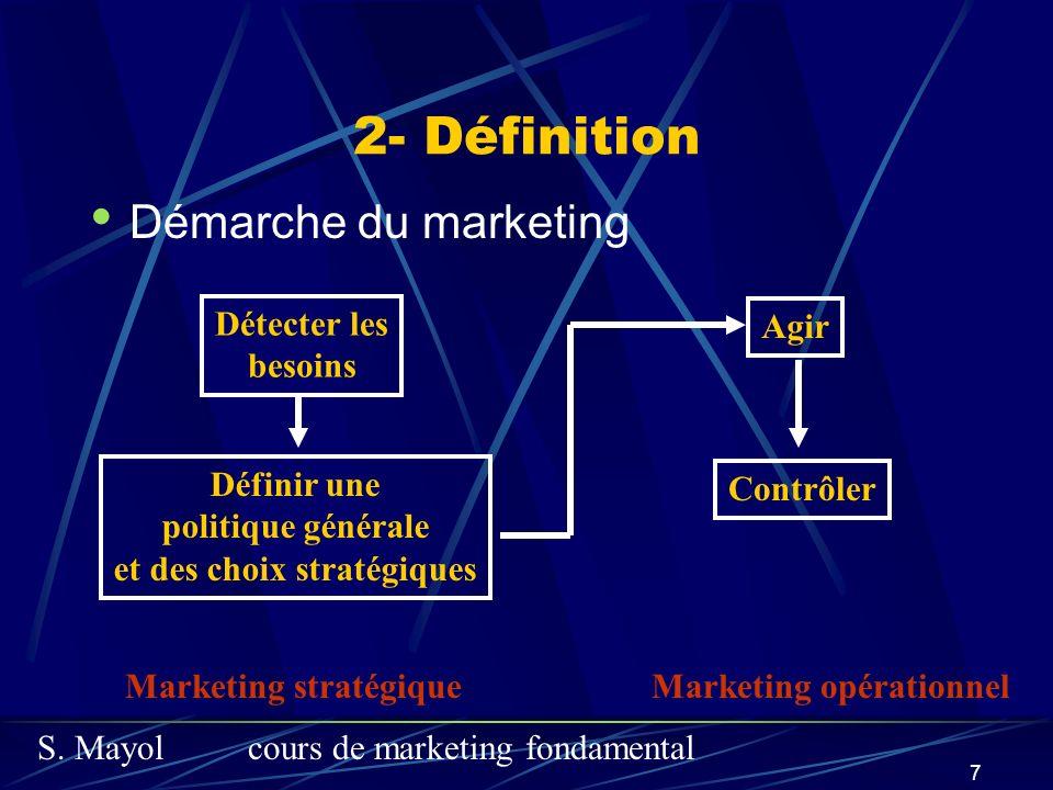 et des choix stratégiques Marketing stratégique Marketing opérationnel