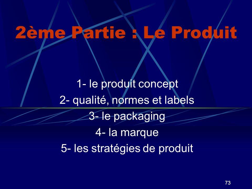 2ème Partie : Le Produit 1- le produit concept
