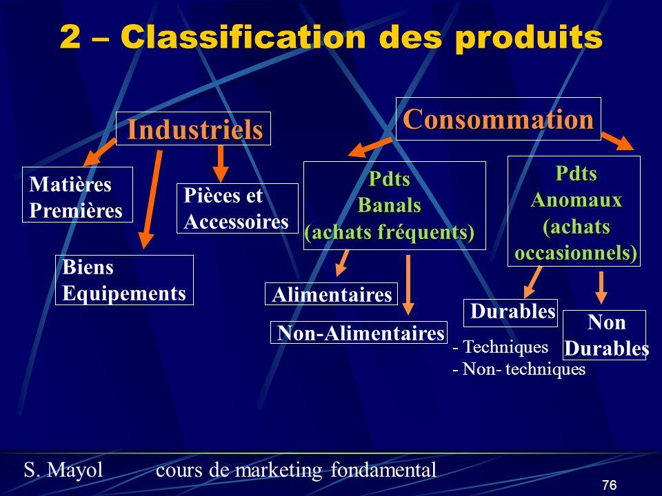 2 – Classification des produits
