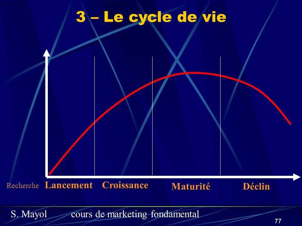 3 – Le cycle de vie Lancement Croissance Recherche Maturité Déclin