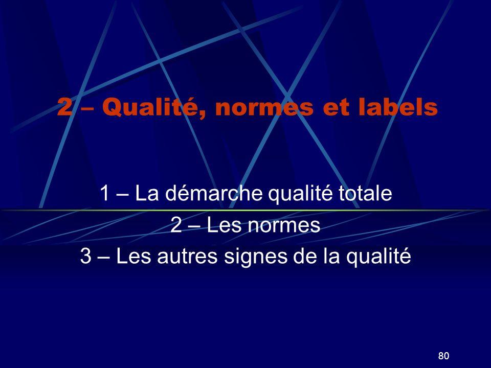 2 – Qualité, normes et labels