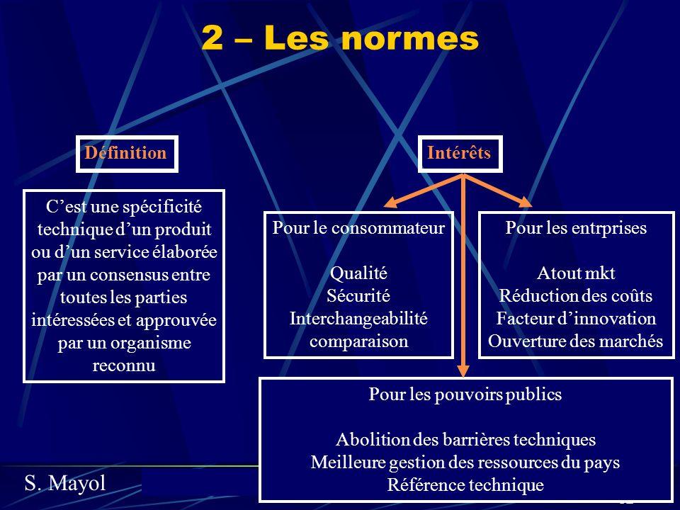 2 – Les normes Définition Intérêts