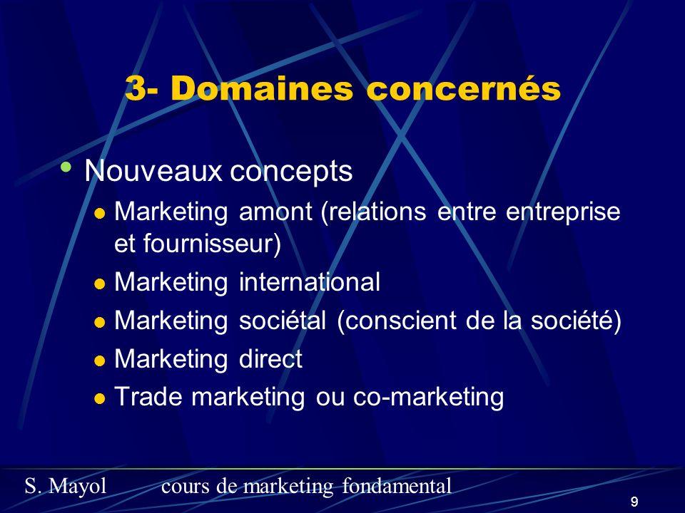 3- Domaines concernés Nouveaux concepts