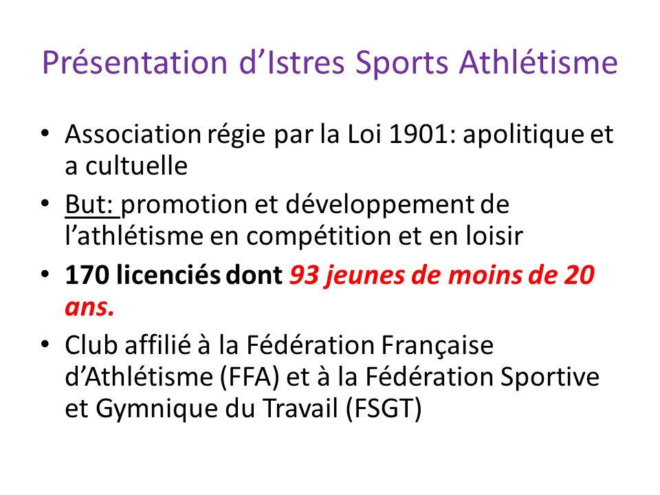 Présentation d'Istres Sports Athlétisme