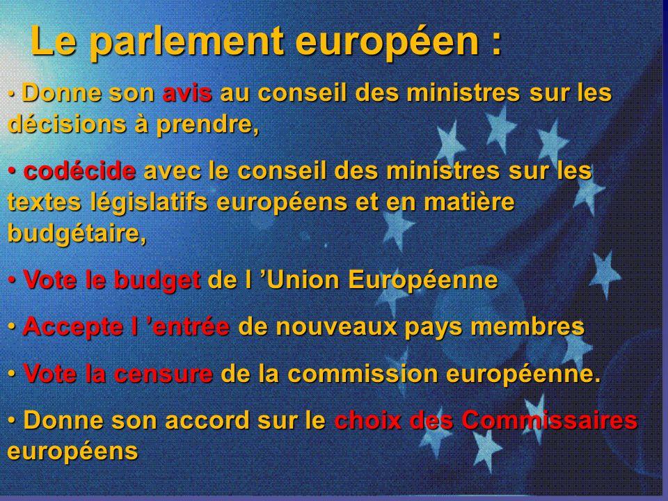 Le parlement européen :