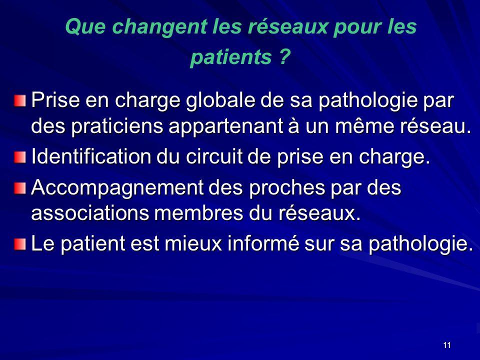 Que changent les réseaux pour les patients