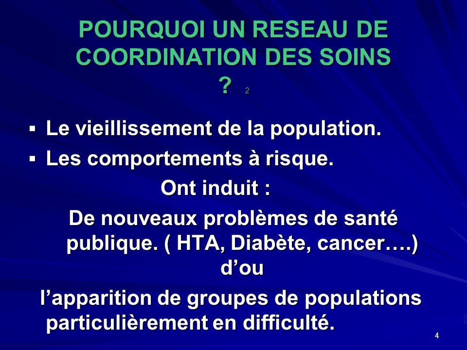 POURQUOI UN RESEAU DE COORDINATION DES SOINS 2