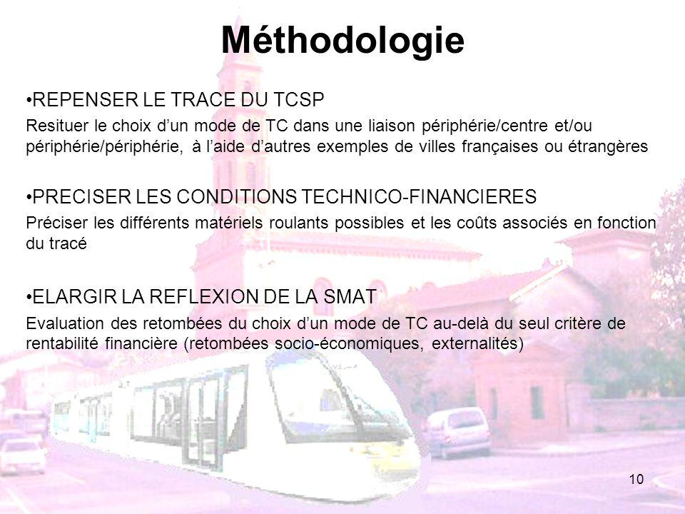 Méthodologie REPENSER LE TRACE DU TCSP
