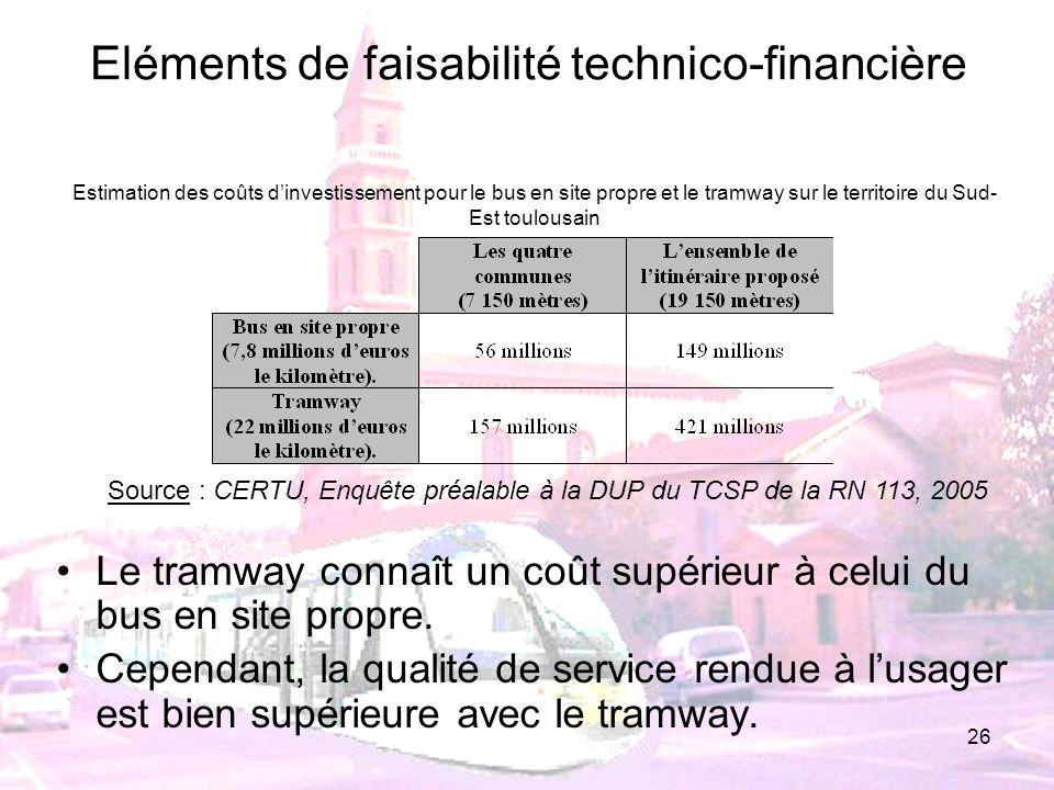 Eléments de faisabilité technico-financière