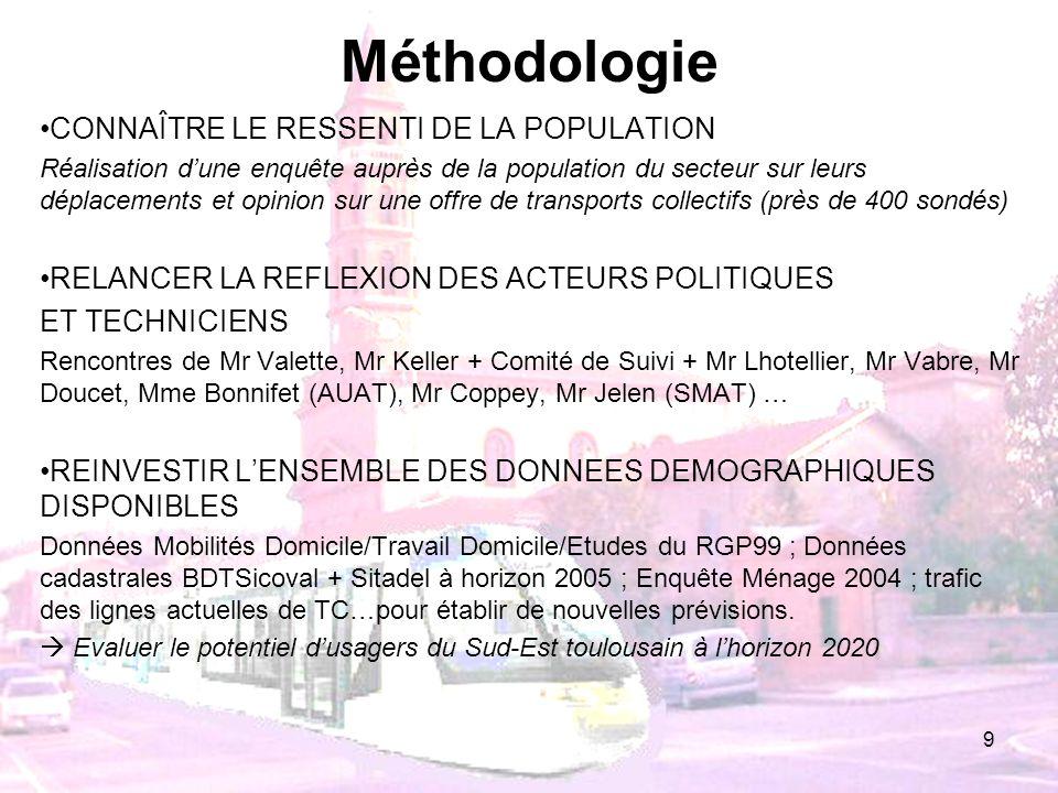Méthodologie CONNAÎTRE LE RESSENTI DE LA POPULATION