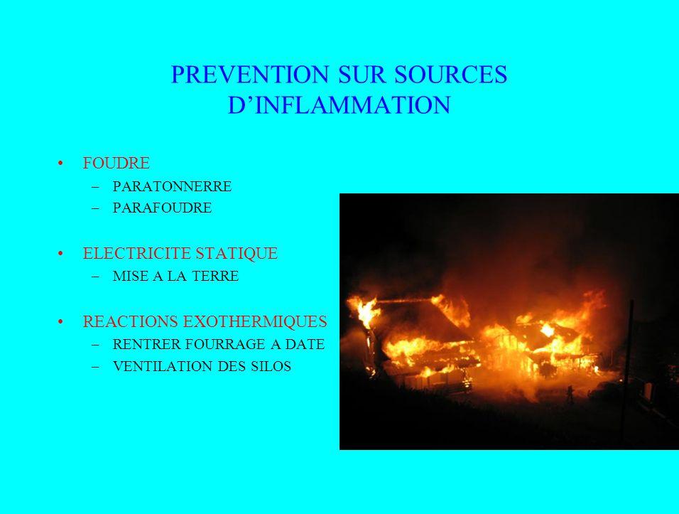 PREVENTION SUR SOURCES D'INFLAMMATION