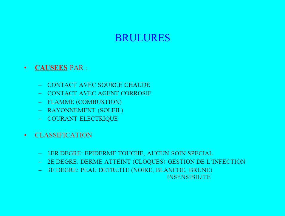 BRULURES CAUSEES PAR : CLASSIFICATION CONTACT AVEC SOURCE CHAUDE
