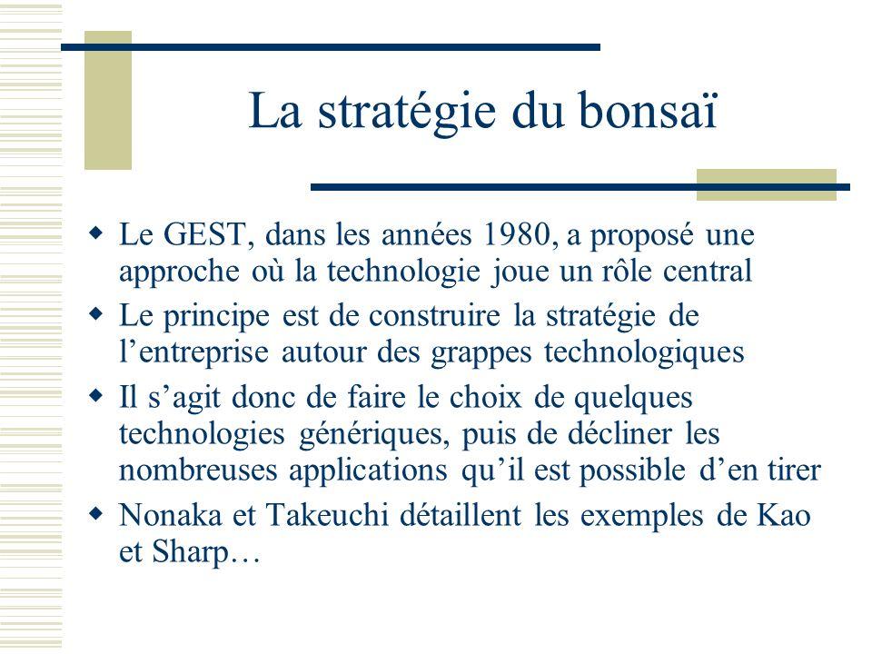 La stratégie du bonsaï Le GEST, dans les années 1980, a proposé une approche où la technologie joue un rôle central.