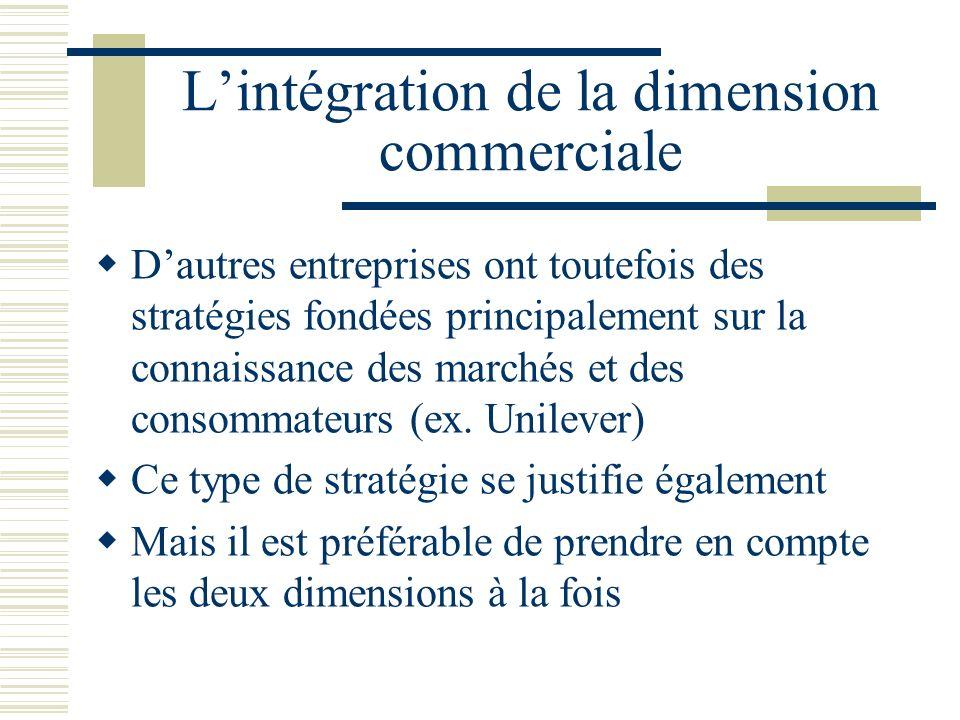 L'intégration de la dimension commerciale
