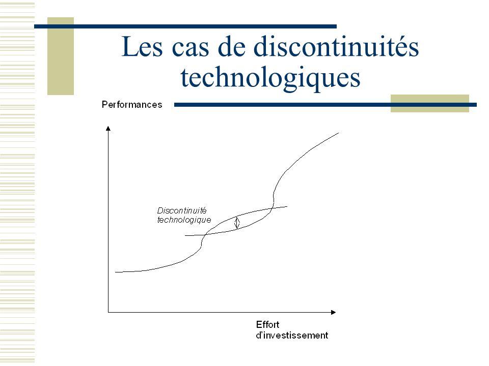 Les cas de discontinuités technologiques