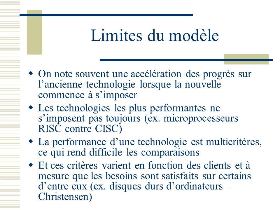 Limites du modèle On note souvent une accélération des progrès sur l'ancienne technologie lorsque la nouvelle commence à s'imposer.