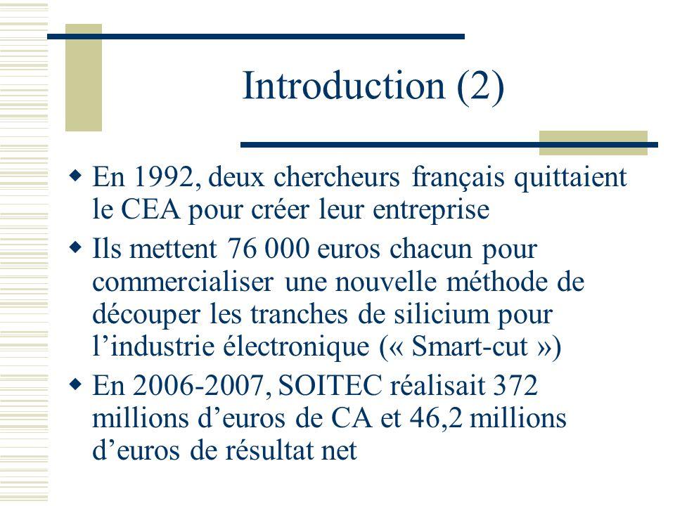 Introduction (2) En 1992, deux chercheurs français quittaient le CEA pour créer leur entreprise.