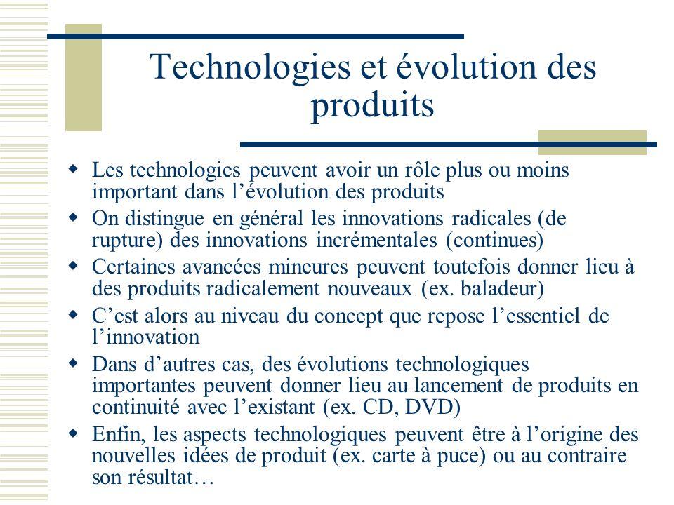 Technologies et évolution des produits