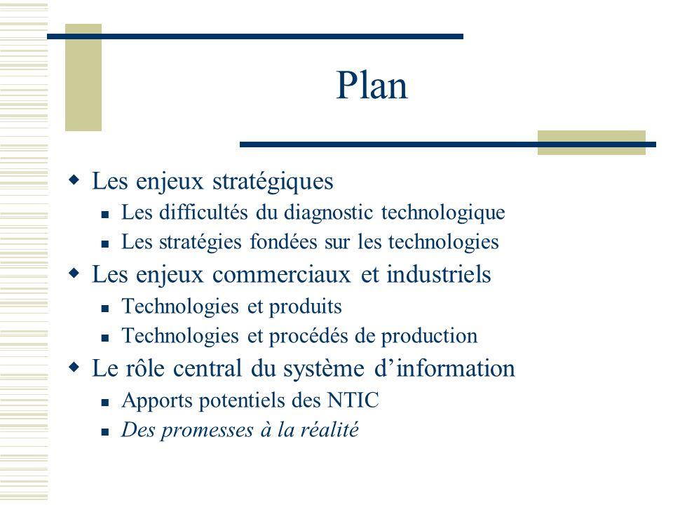Plan Les enjeux stratégiques Les enjeux commerciaux et industriels