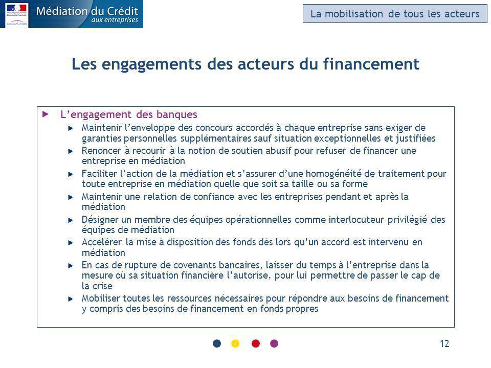 Les engagements des acteurs du financement