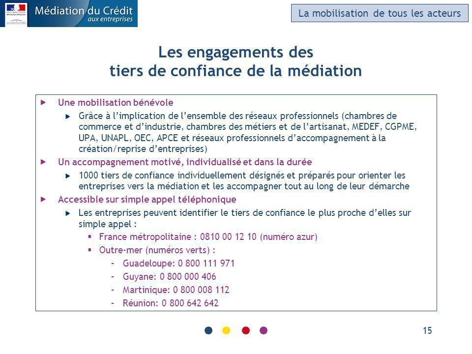 Les engagements des tiers de confiance de la médiation