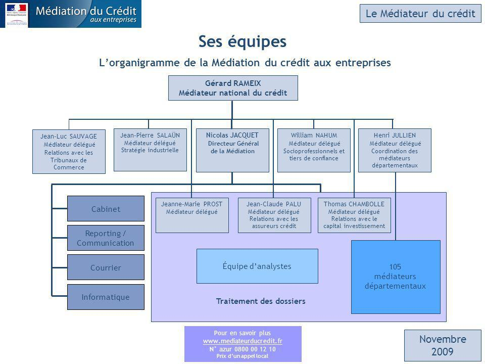 Ses équipes L'organigramme de la Médiation du crédit aux entreprises