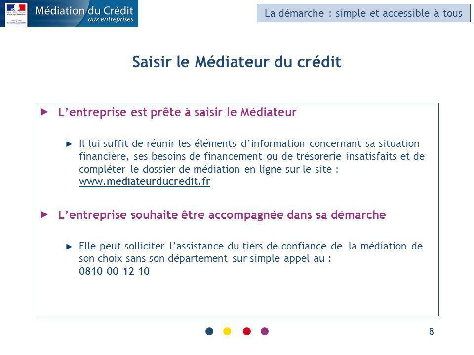 Saisir le Médiateur du crédit