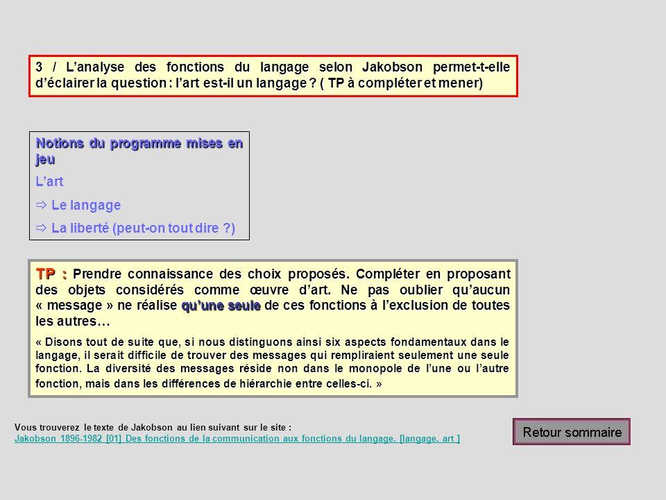3 / L'analyse des fonctions du langage selon Jakobson permet-t-elle d'éclairer la question : l'art est-il un langage ( TP à compléter et mener)