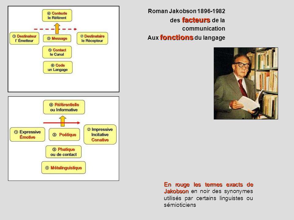 Roman Jakobson 1896-1982 des facteurs de la communication