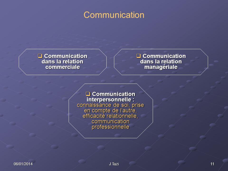 Communication dans la relation managériale