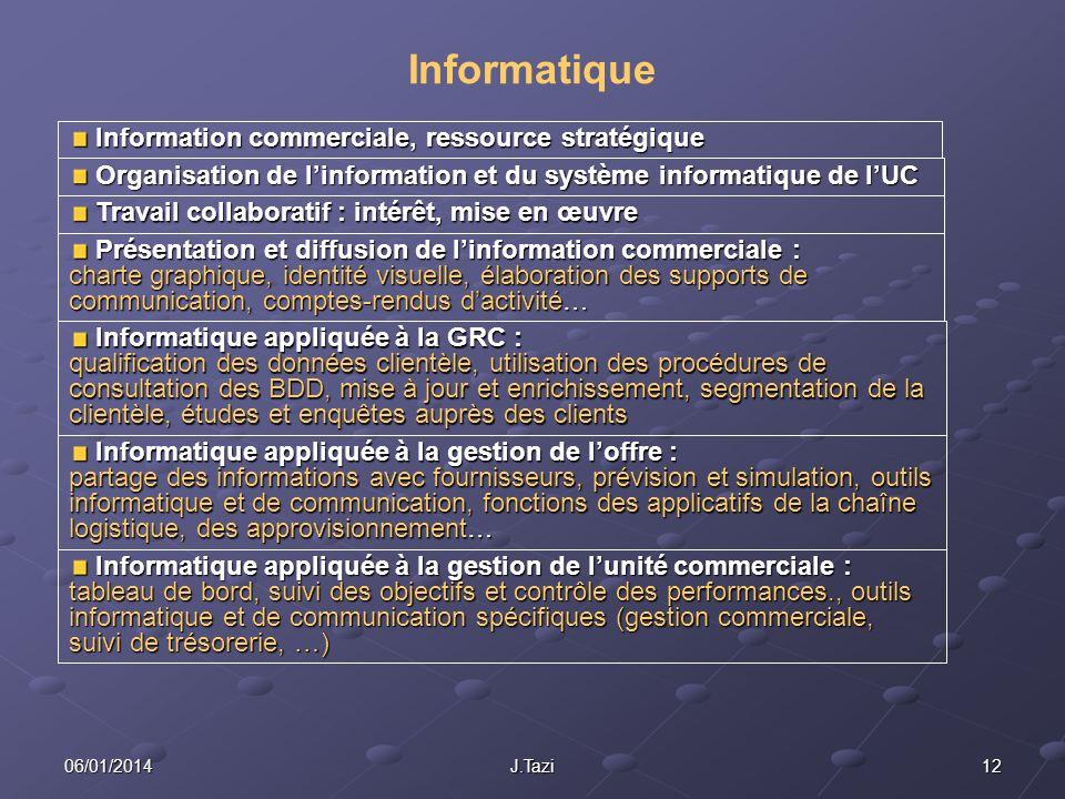 Informatique Information commerciale, ressource stratégique