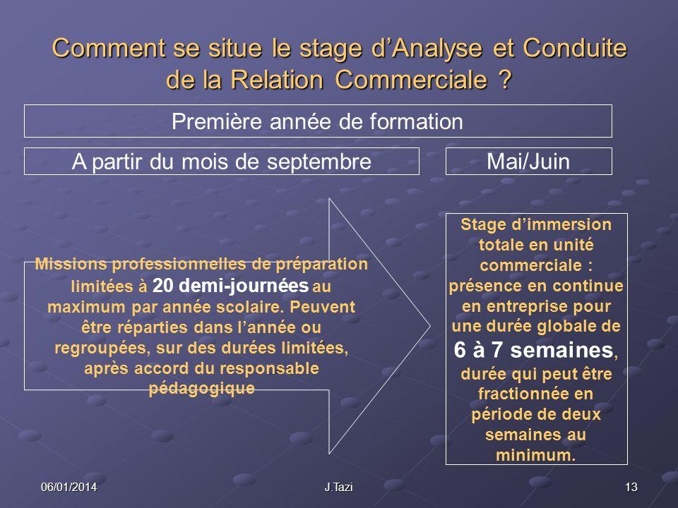 Comment se situe le stage d'Analyse et Conduite de la Relation Commerciale