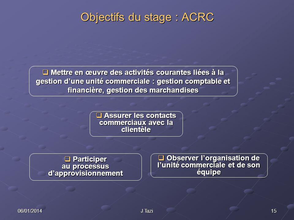 Objectifs du stage : ACRC