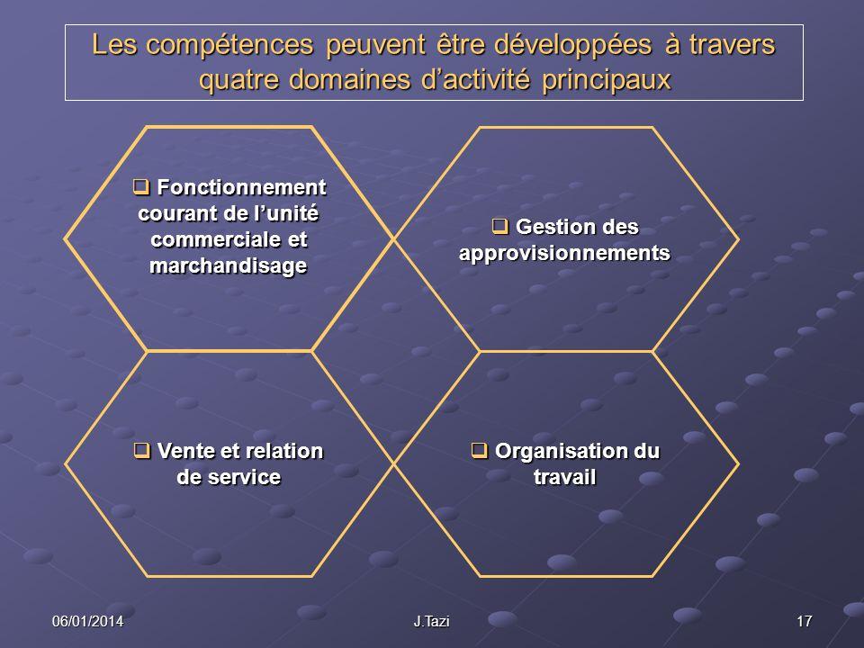 Les compétences peuvent être développées à travers quatre domaines d'activité principaux