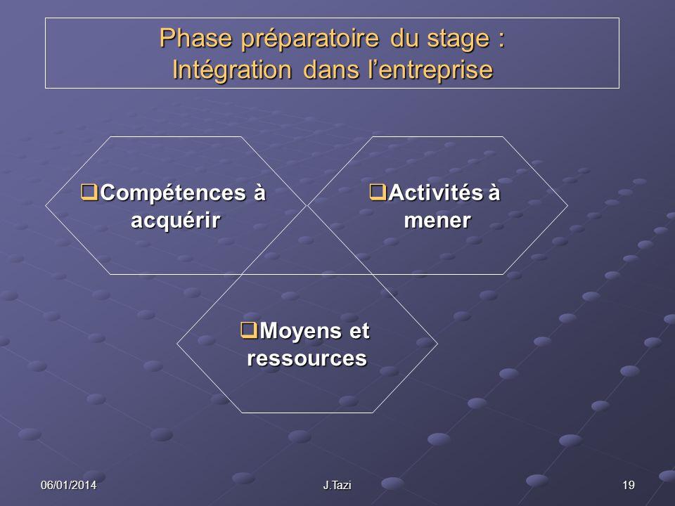 Phase préparatoire du stage : Intégration dans l'entreprise