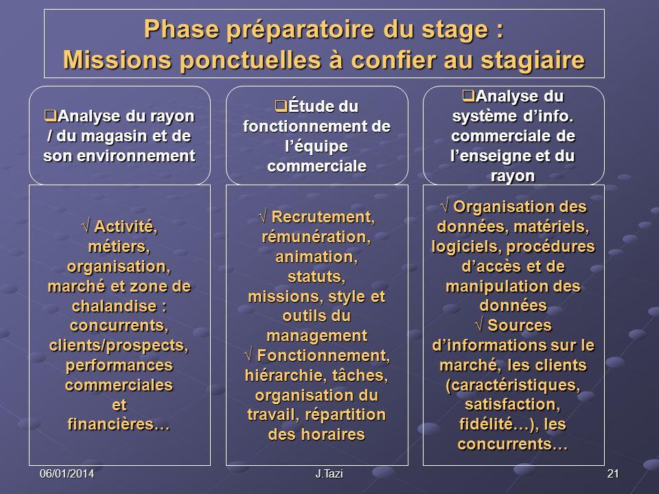 Phase préparatoire du stage : Missions ponctuelles à confier au stagiaire
