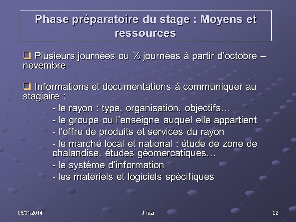 Phase préparatoire du stage : Moyens et ressources