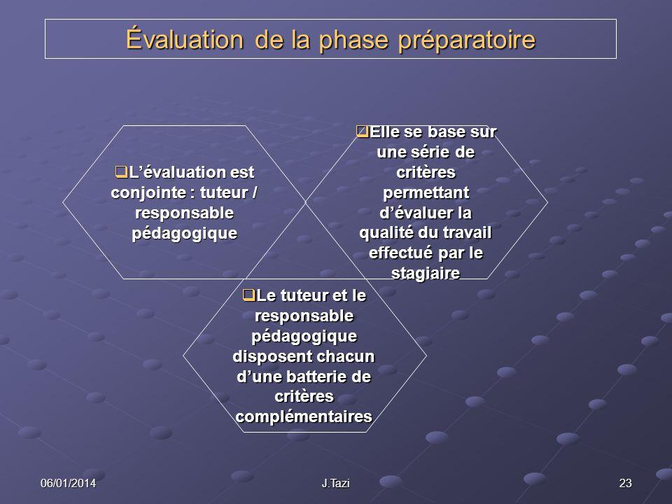 Évaluation de la phase préparatoire