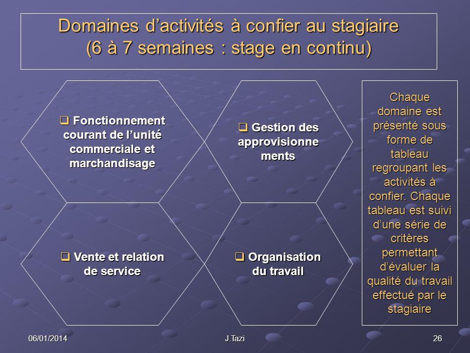 Domaines d'activités à confier au stagiaire (6 à 7 semaines : stage en continu)